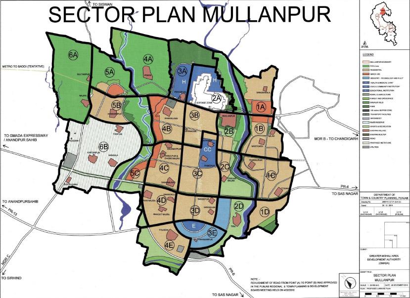 sector plan mullanpur